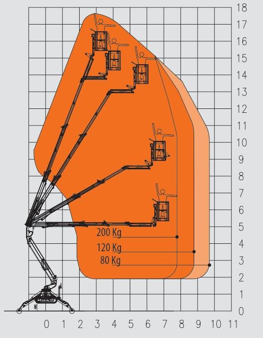 Rothlehner Arbeitsbühnen - Easylift R180 track-mounted platform goes to Oldenburg