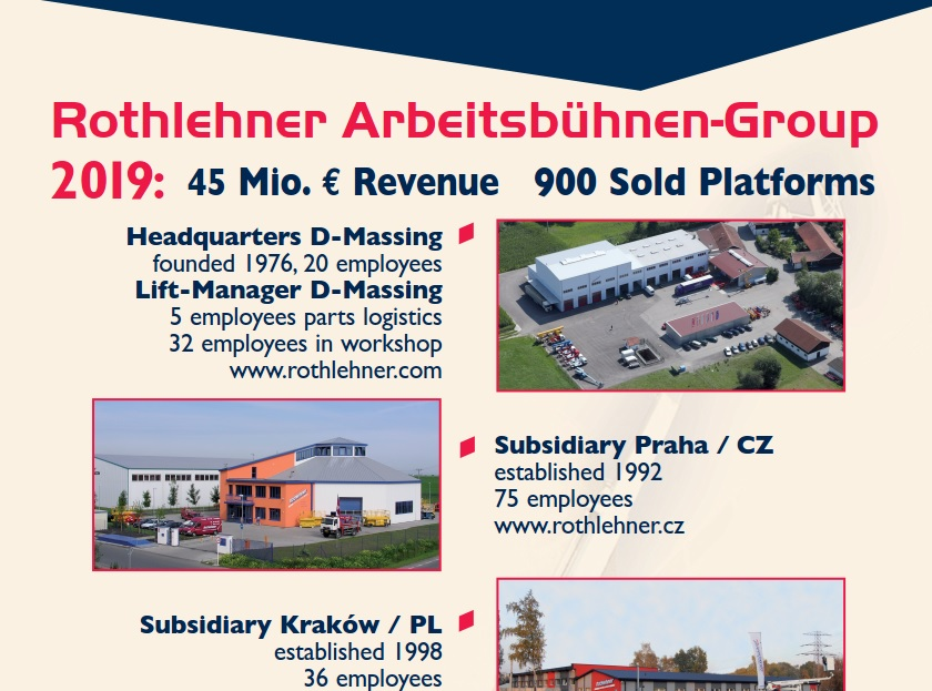 Rothlehner Group 2019